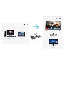 Cavo video vga a hdmi f jack 3.5mm Hamlet XVAVGA-HDMA 8000130591739 XVAVGA-HDMA