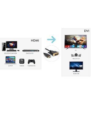 Cavo monitor hdmi m - dvi m 300cm Hamlet XVCHDM-DV30 8000130593344 XVCHDM-DV30