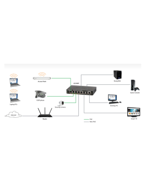 Switch gs305pp con poe + unmanaged Netgear GS305PP-100PES 606449142433 GS305PP-100PES